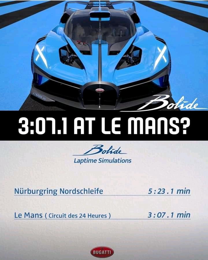 Bugatti Bolide Hypercar Simulated Lap time